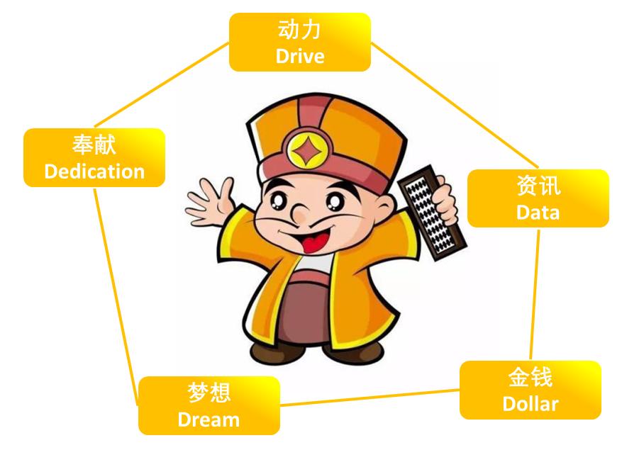 Doers-WealthDiscovery